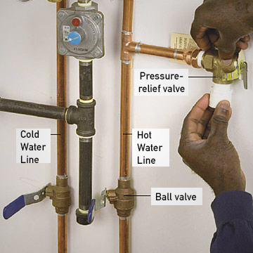 Water Heater Pressure Relief Valve
